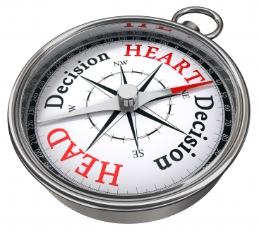 Compass showing direction of heart vs. head